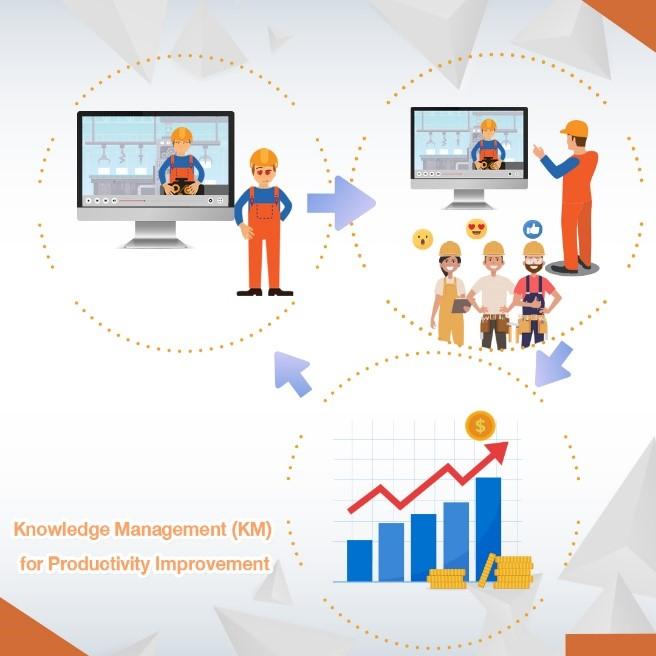 คู่มือการปฎิบัติงาน ประโยชน์ที่ได้รับจากการใช้คู่มือการปฏิบัติการทำงานด้วยระบบการถ่ายวีดีโอ